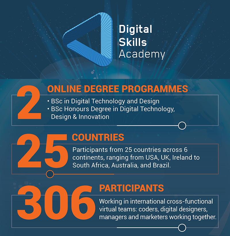 Digital Skills 2016 Impact Report