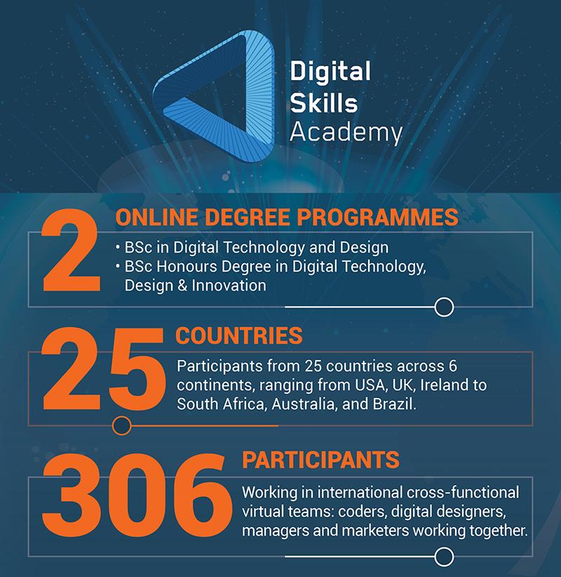Digital Skills Academy 2016 Impact Report